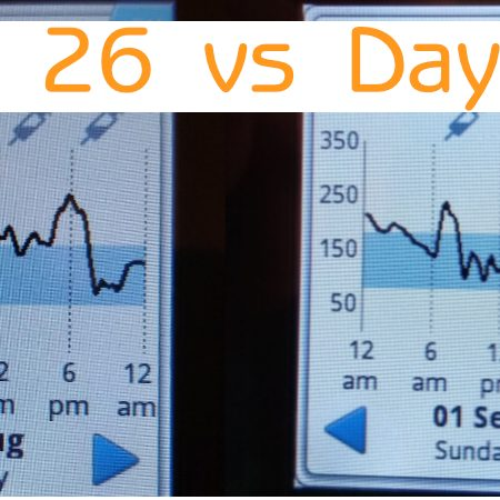 Comparison of CGM for Day 26 and Day 1 of my menstrual cycle